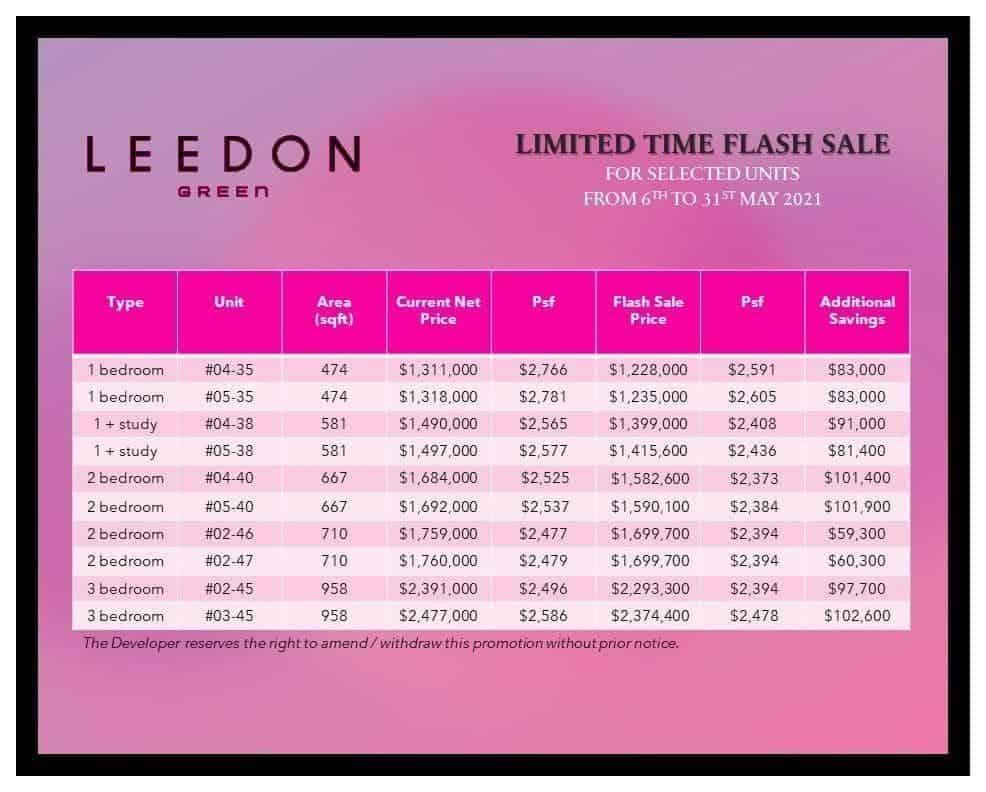 Leedon Green Pricing Start Buys